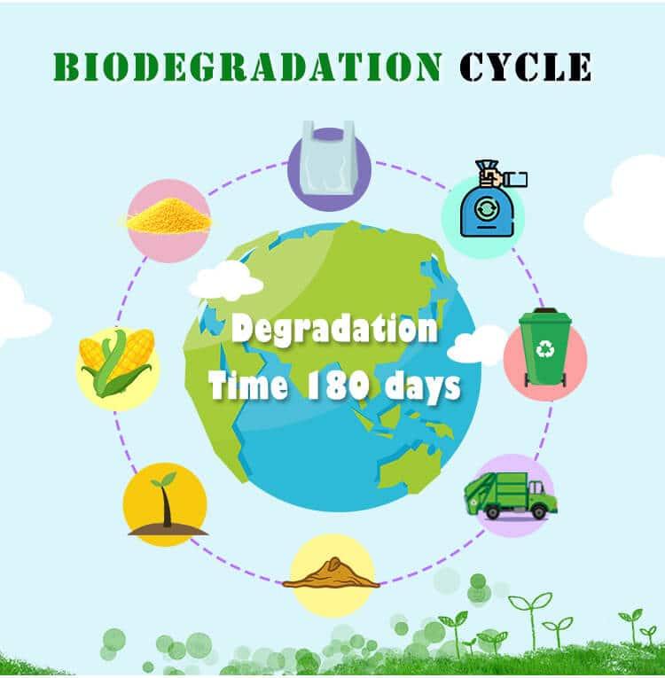 Eco friendly Biodegradable Dog Poop Bags in Kenya